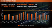 Ryzen 7 2700X vs. Core i7-8700K (1080p)